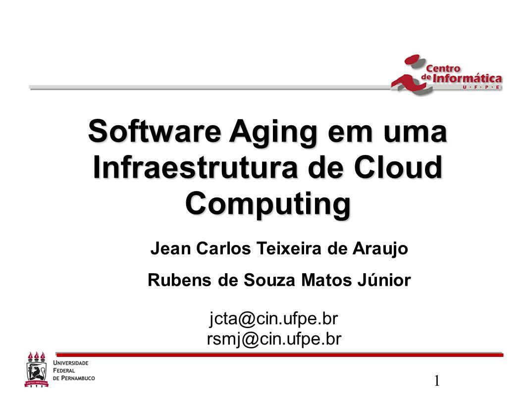 1 Software Aging em uma Infraestrutura de Cloud Computing Jean Carlos Teixeira de Araujo Rubens de Souza Matos Júnior jcta@cin.ufpe.br rsmj@cin.ufpe.b