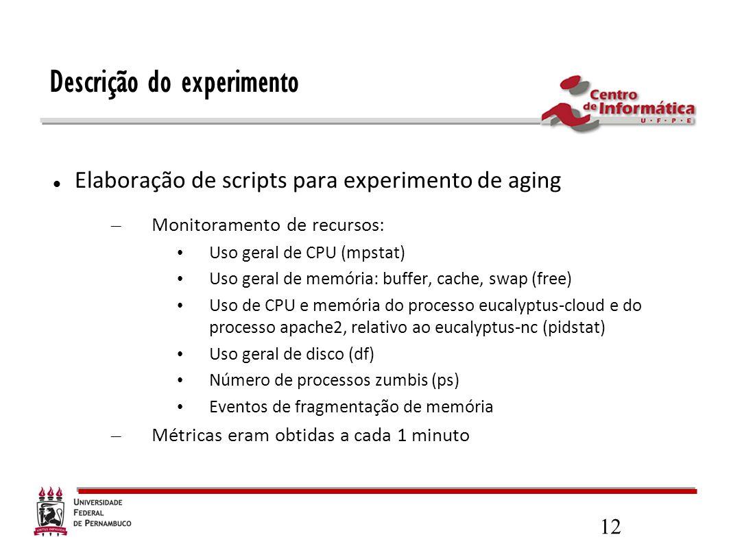 12 Descrição do experimento Elaboração de scripts para experimento de aging – Monitoramento de recursos: Uso geral de CPU (mpstat) Uso geral de memóri