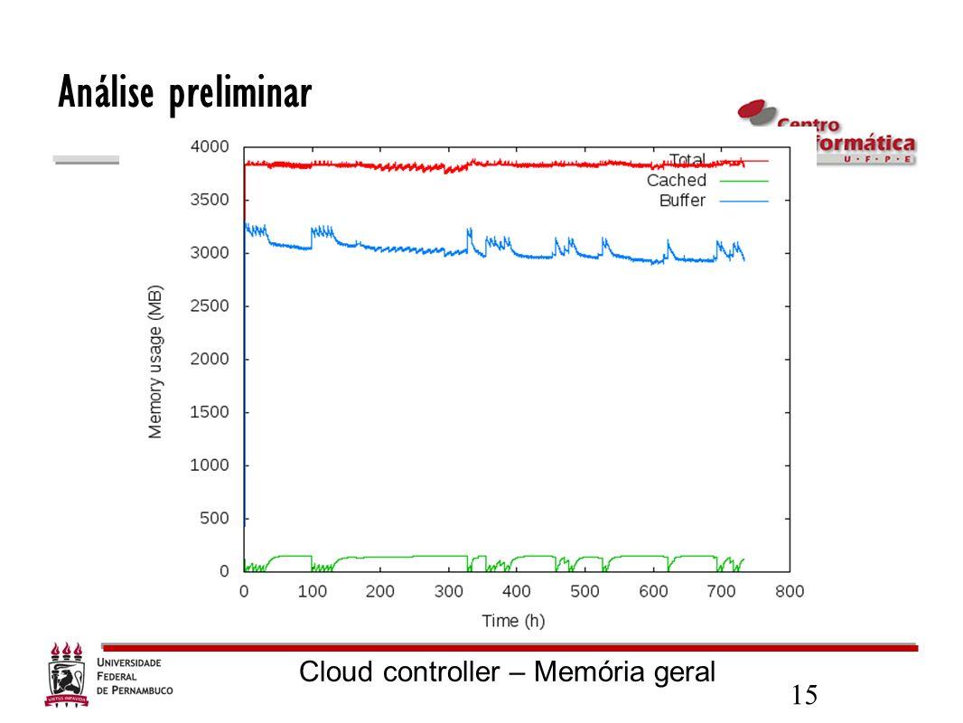 15 Análise preliminar Cloud controller – Memória geral