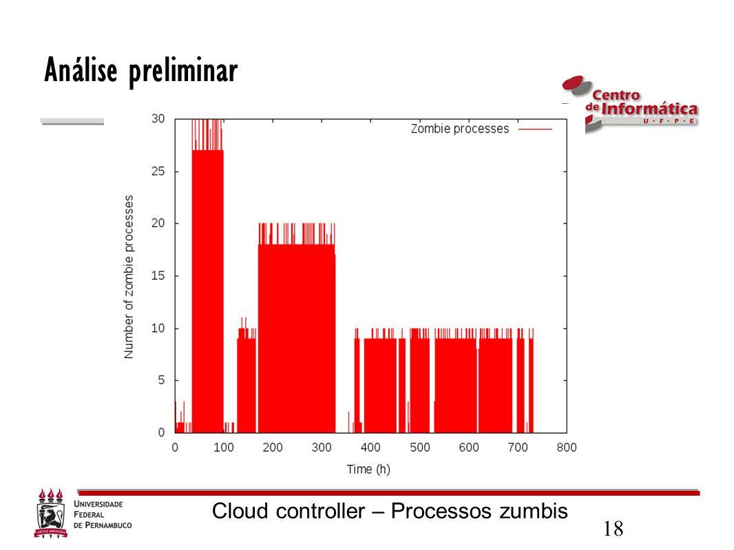 18 Análise preliminar Cloud controller – Processos zumbis