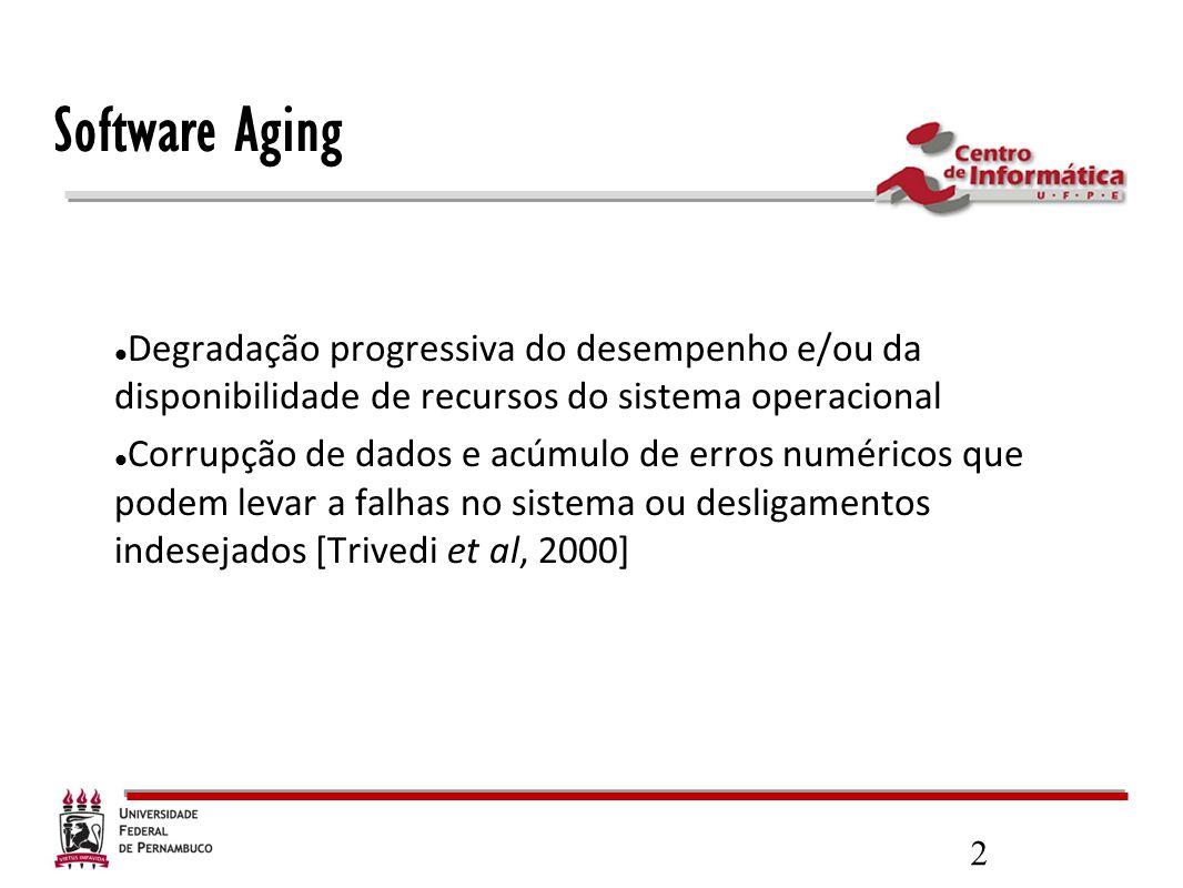 2 Software Aging Degradação progressiva do desempenho e/ou da disponibilidade de recursos do sistema operacional Corrupção de dados e acúmulo de erros