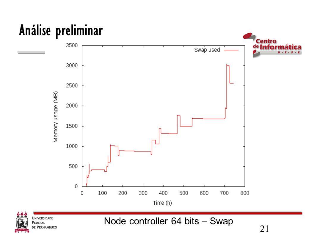 21 Análise preliminar Node controller 64 bits – Swap