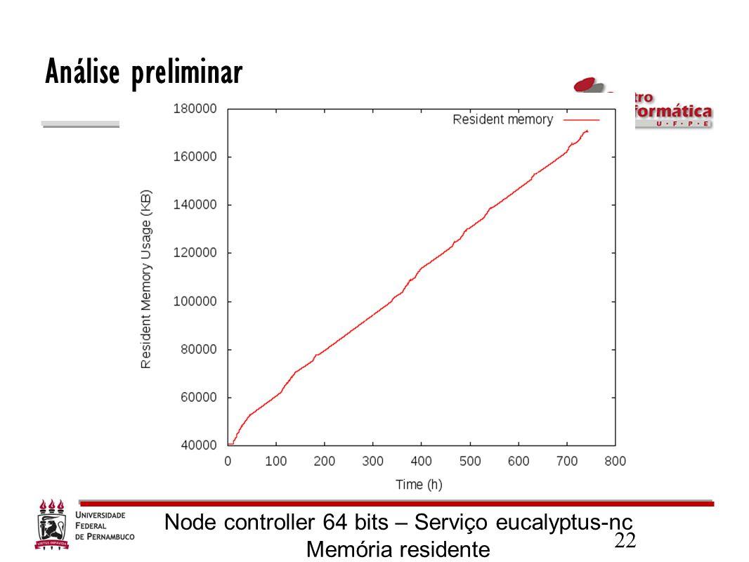 22 Análise preliminar Node controller 64 bits – Serviço eucalyptus-nc Memória residente