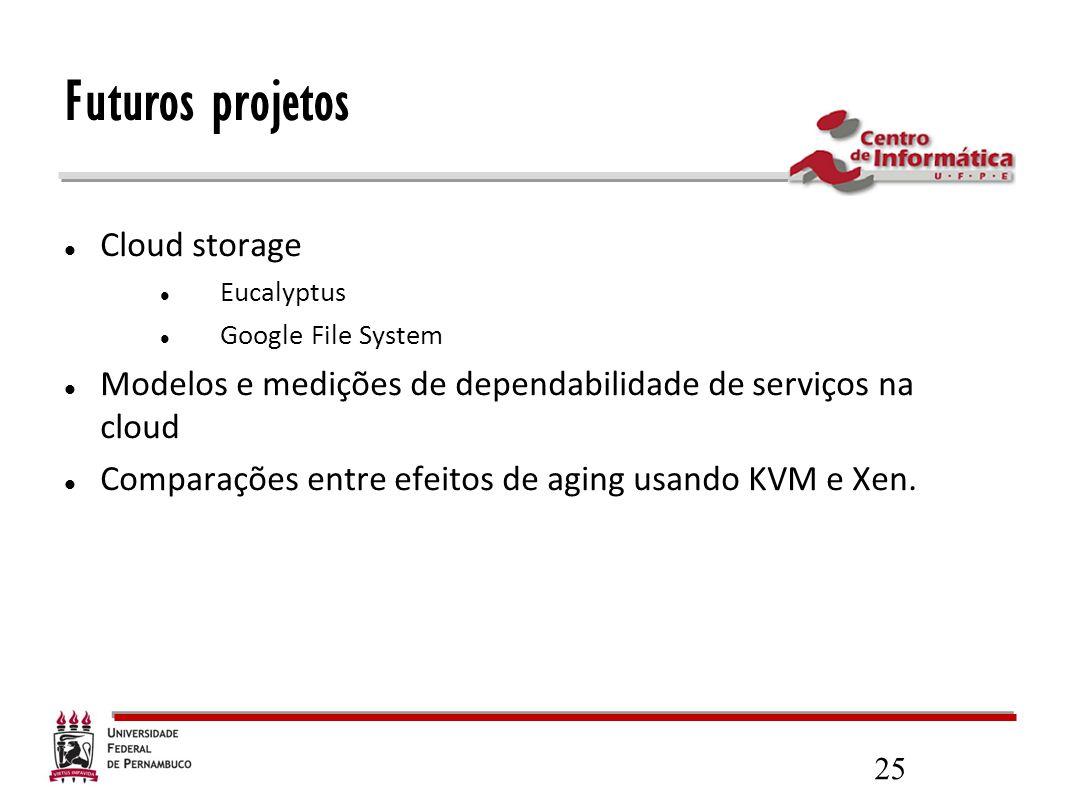 25 Futuros projetos Cloud storage Eucalyptus Google File System Modelos e medições de dependabilidade de serviços na cloud Comparações entre efeitos d