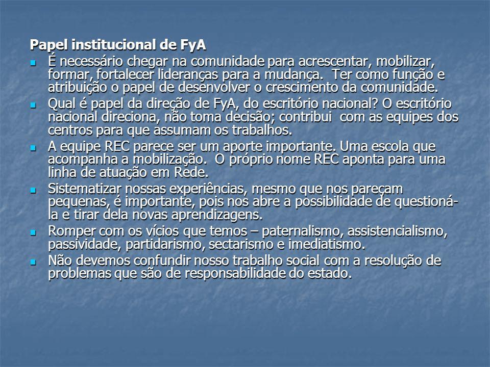 Papel institucional de FyA É necessário chegar na comunidade para acrescentar, mobilizar, formar, fortalecer lideranças para a mudança.
