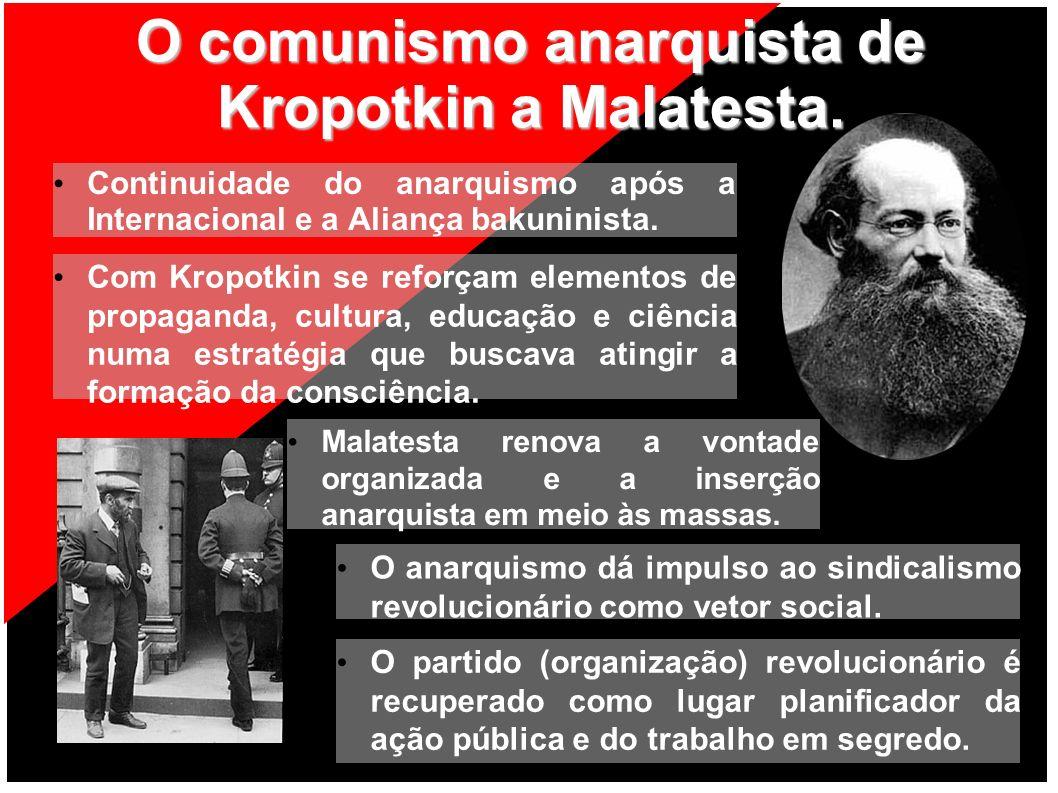 O comunismo anarquista de Kropotkin a Malatesta. Continuidade do anarquismo após a Internacional e a Aliança bakuninista. Com Kropotkin se reforçam el