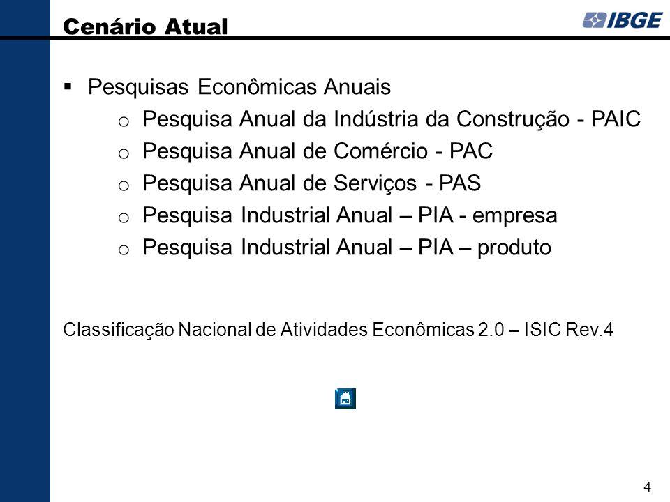 Pesquisas Econômicas Anuais o Pesquisa Anual da Indústria da Construção - PAIC o Pesquisa Anual de Comércio - PAC o Pesquisa Anual de Serviços - PAS o