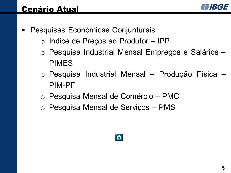 Cenário Atual Pesquisas Econômicas Conjunturais o Índice de Preços ao Produtor – IPP o Pesquisa Industrial Mensal Empregos e Salários – PIMES o Pesqui
