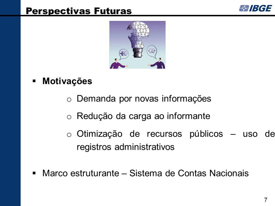 Perspectivas Futuras Motivações o Demanda por novas informações o Redução da carga ao informante o Otimização de recursos públicos – uso de registros