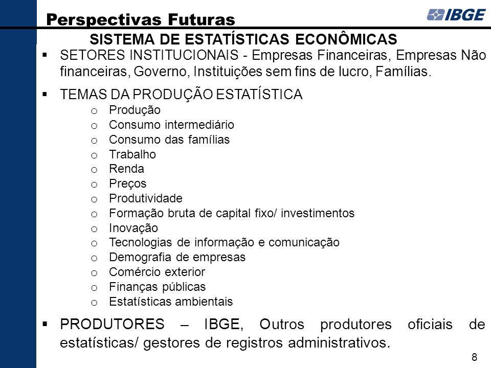SETORES INSTITUCIONAIS - Empresas Financeiras, Empresas Não financeiras, Governo, Instituições sem fins de lucro, Famílias. TEMAS DA PRODUÇÃO ESTATÍST