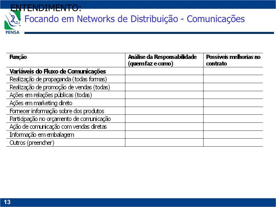 13 ENTENDIMENTO: 2 - Focando em Networks de Distribuição - Comunicações