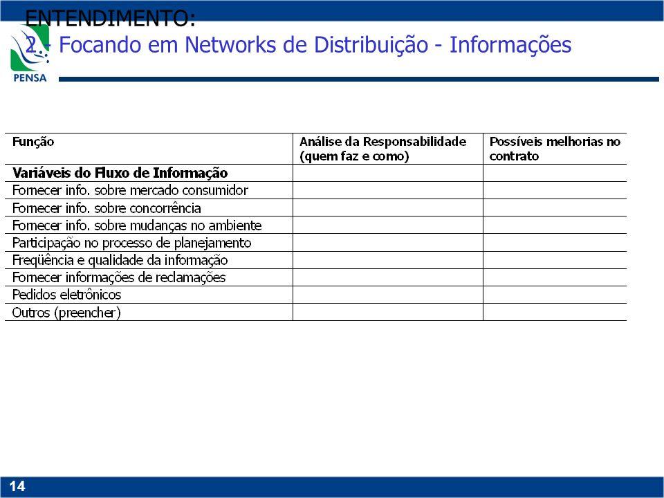 14 ENTENDIMENTO: 2 - Focando em Networks de Distribuição - Informações
