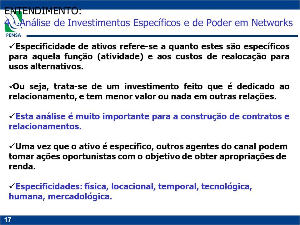 17 ENTENDIMENTO: 4 - Análise de Investimentos Específicos e de Poder em Networks Especificidade de ativos refere-se a quanto estes são específicos par