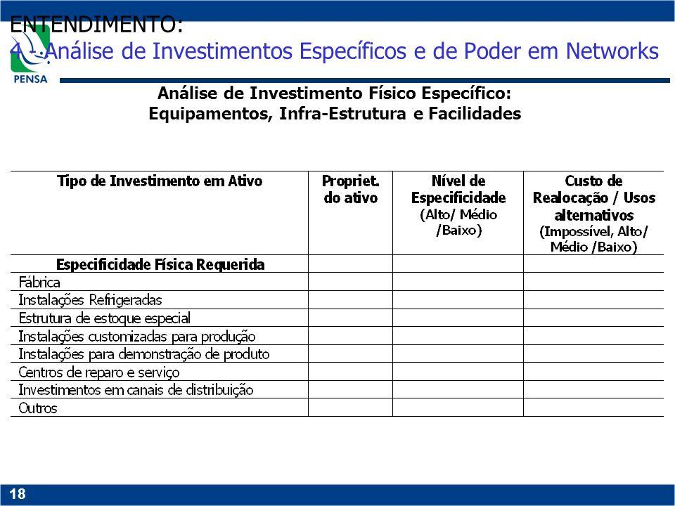18 Análise de Investimento Físico Específico: Equipamentos, Infra-Estrutura e Facilidades ENTENDIMENTO: 4 - Análise de Investimentos Específicos e de
