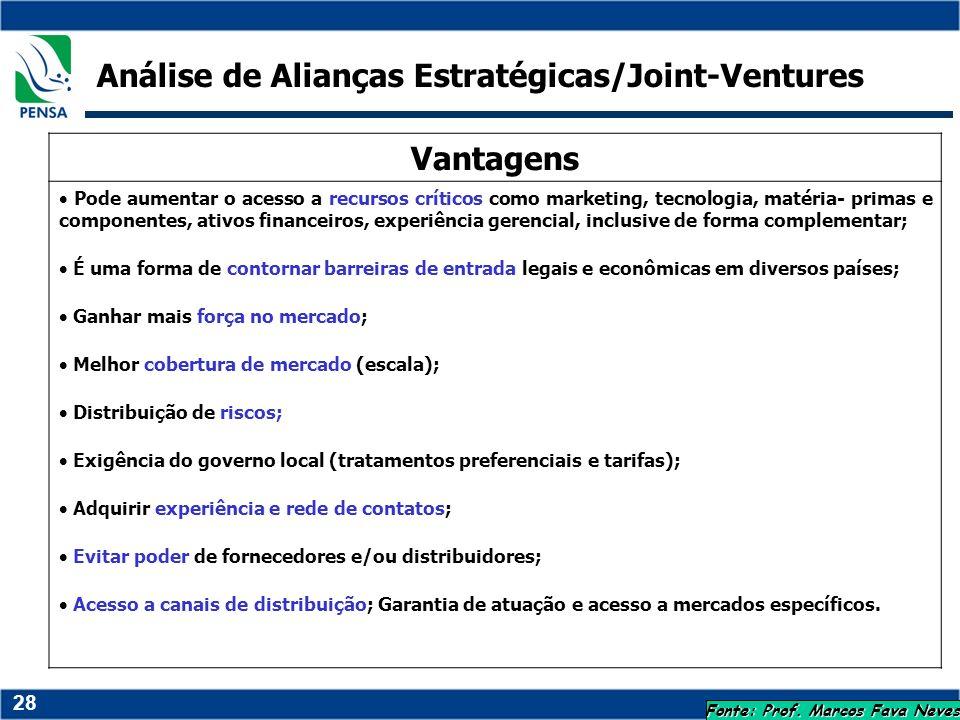 28 Análise de Alianças Estratégicas/Joint-Ventures Vantagens Pode aumentar o acesso a recursos críticos como marketing, tecnologia, matéria- primas e