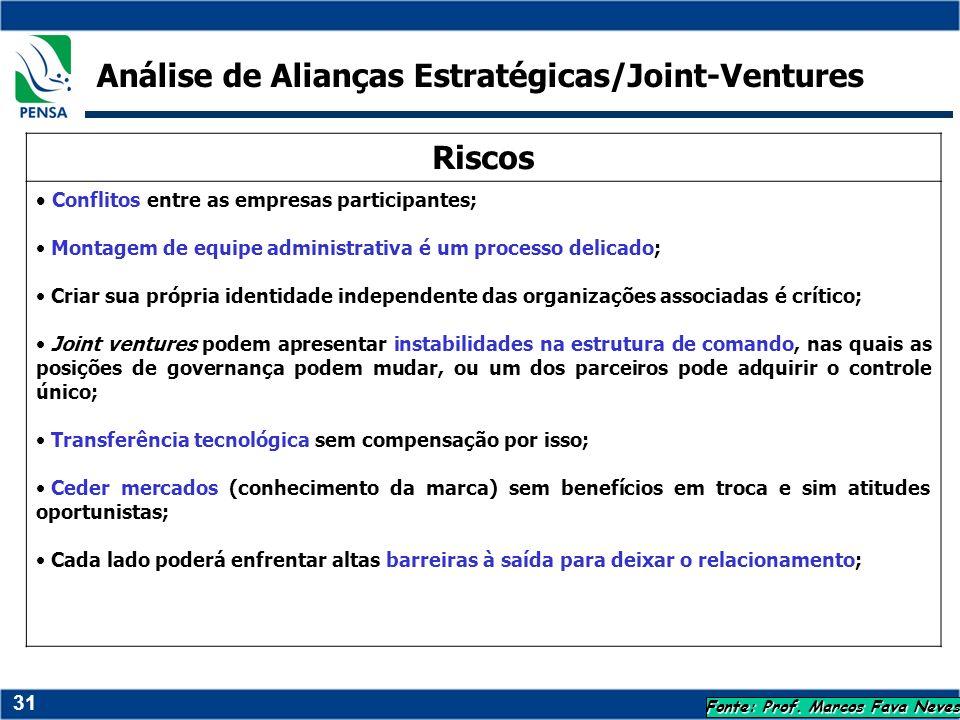 31 Fonte: Prof. Marcos Fava Neves Riscos Conflitos entre as empresas participantes; Montagem de equipe administrativa é um processo delicado; Criar su