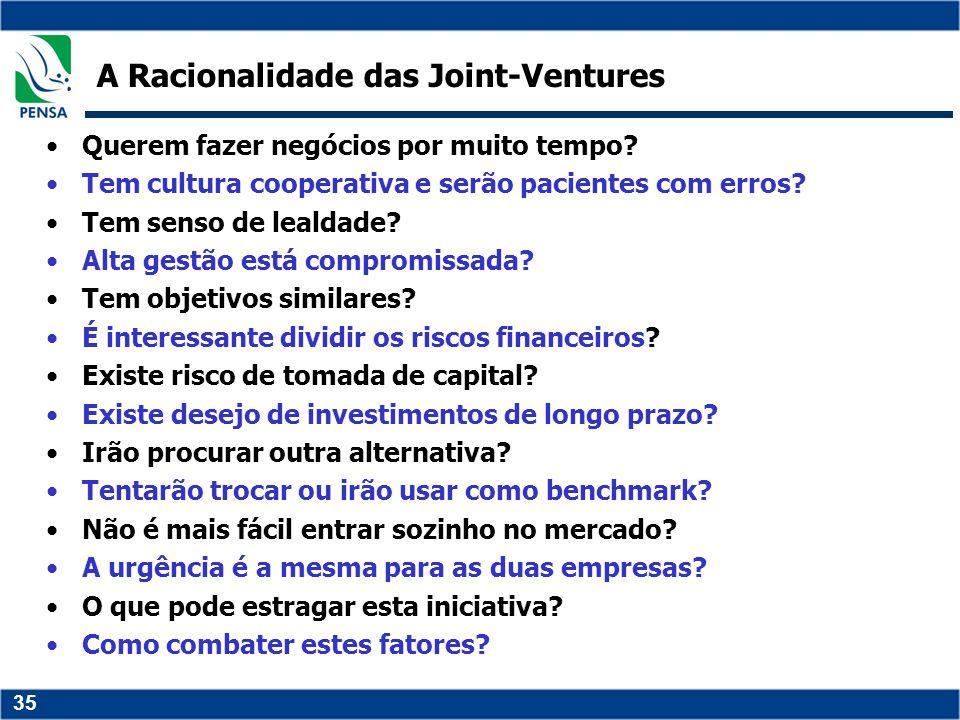 35 A Racionalidade das Joint-Ventures Querem fazer negócios por muito tempo? Tem cultura cooperativa e serão pacientes com erros? Tem senso de lealdad