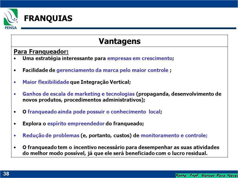 38 FRANQUIAS Fonte: Prof. Marcos Fava Neves Vantagens Para Franqueador: Uma estratégia interessante para empresas em crescimento; Facilidade de gerenc