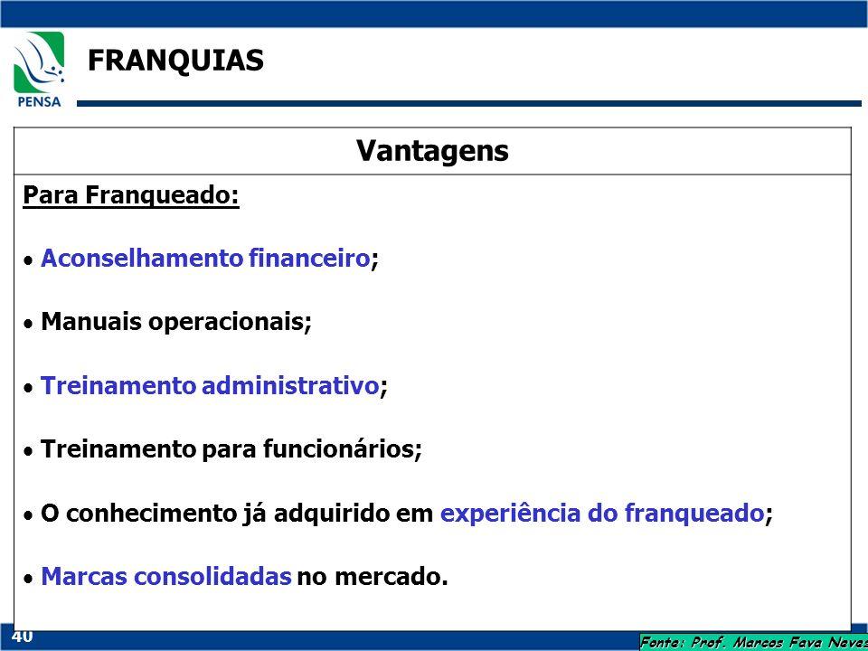 40 FRANQUIAS Fonte: Prof. Marcos Fava Neves Vantagens Para Franqueado: Aconselhamento financeiro; Manuais operacionais; Treinamento administrativo; Tr