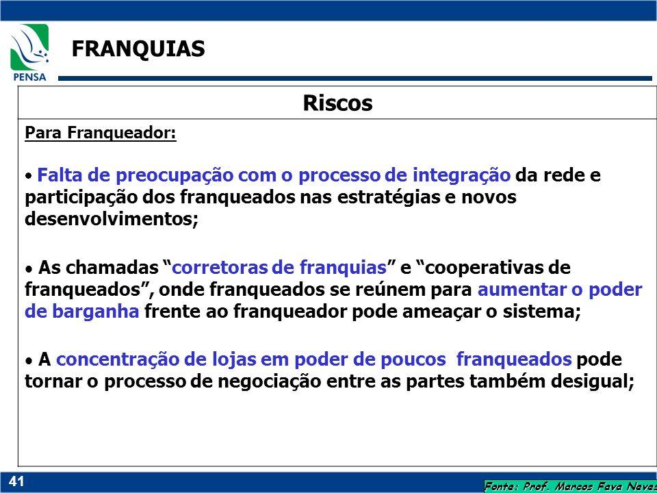 41 FRANQUIAS Fonte: Prof. Marcos Fava Neves Riscos Para Franqueador: Falta de preocupação com o processo de integração da rede e participação dos fran