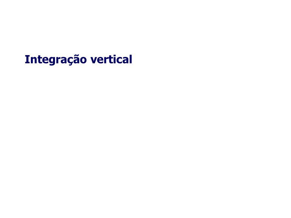 Integração vertical