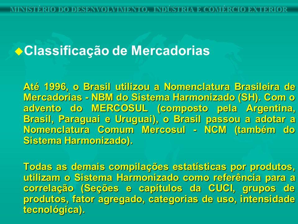 u u Classificação de Mercadorias Até 1996, o Brasil utilizou a Nomenclatura Brasileira de Mercadorias - NBM do Sistema Harmonizado (SH). Com o advento