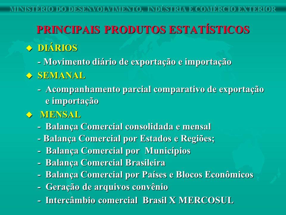 PRINCIPAIS PRODUTOS ESTATÍSTICOS u DIÁRIOS - Movimento diário de exportação e importação u SEMANAL -Acompanhamento parcial comparativo de exportação e