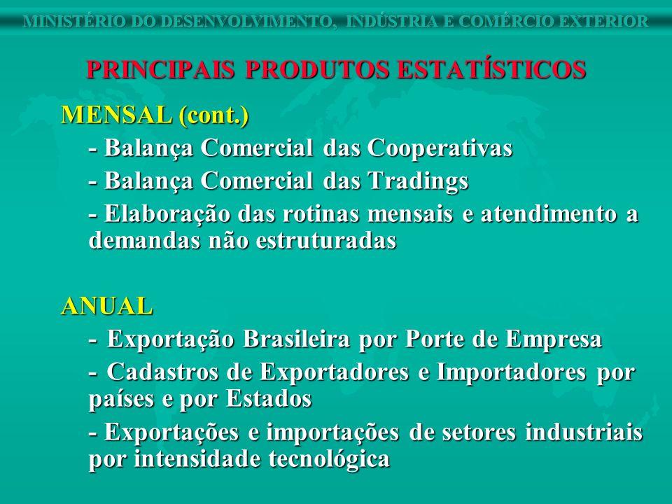 PRINCIPAIS PRODUTOS ESTATÍSTICOS MENSAL (cont.) - Balança Comercial das Cooperativas - Balança Comercial das Tradings - Elaboração das rotinas mensais