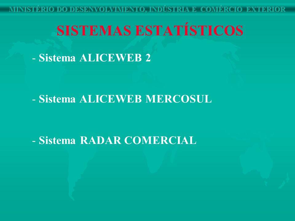 SISTEMAS ESTATÍSTICOS - Sistema ALICEWEB 2 - Sistema ALICEWEB MERCOSUL - Sistema RADAR COMERCIAL
