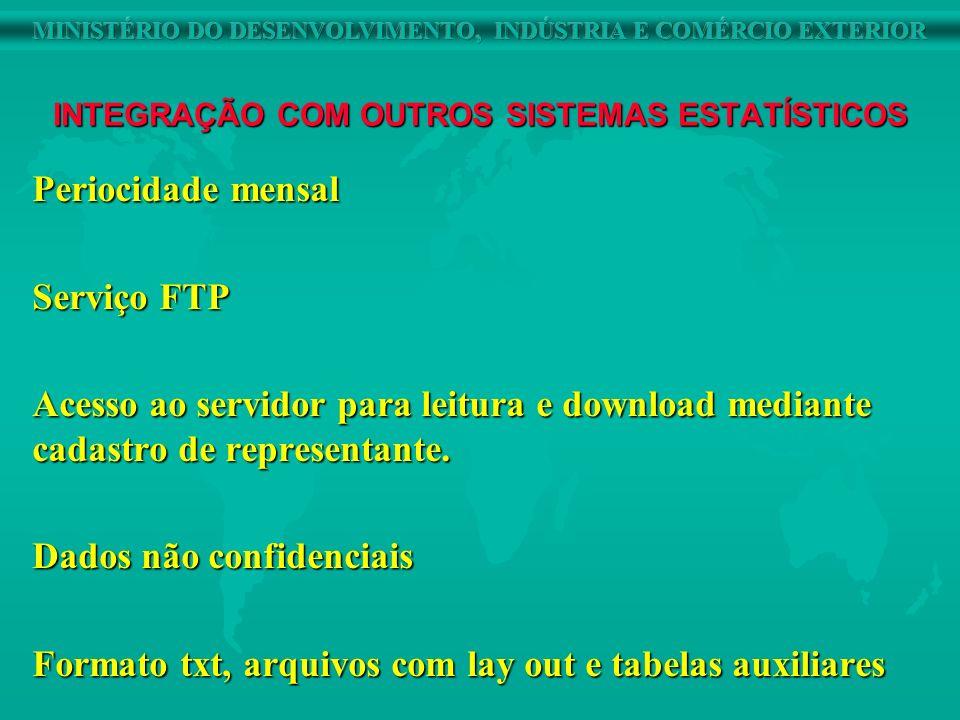 INTEGRAÇÃO COM OUTROS SISTEMAS ESTATÍSTICOS Periocidade mensal Serviço FTP Acesso ao servidor para leitura e download mediante cadastro de representan