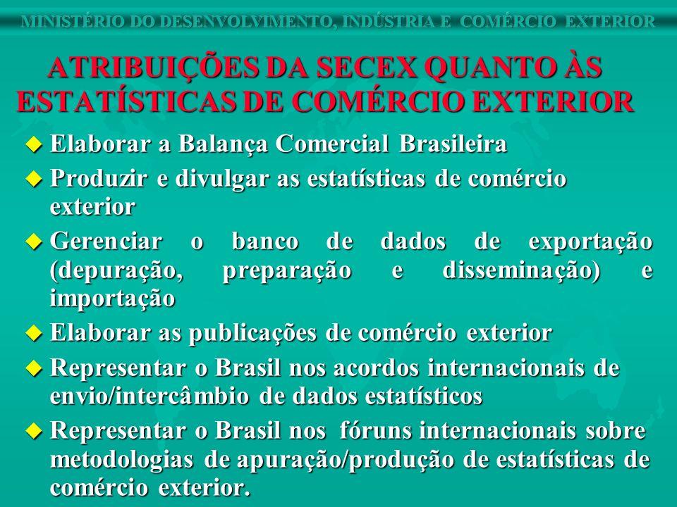 ATRIBUIÇÕES DA SECEX QUANTO ÀS ESTATÍSTICAS DE COMÉRCIO EXTERIOR u Elaborar a Balança Comercial Brasileira u Produzir e divulgar as estatísticas de co