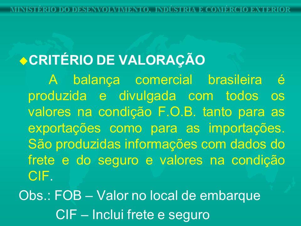 u u CRITÉRIO DE VALORAÇÃO A balança comercial brasileira é produzida e divulgada com todos os valores na condição F.O.B. tanto para as exportações com