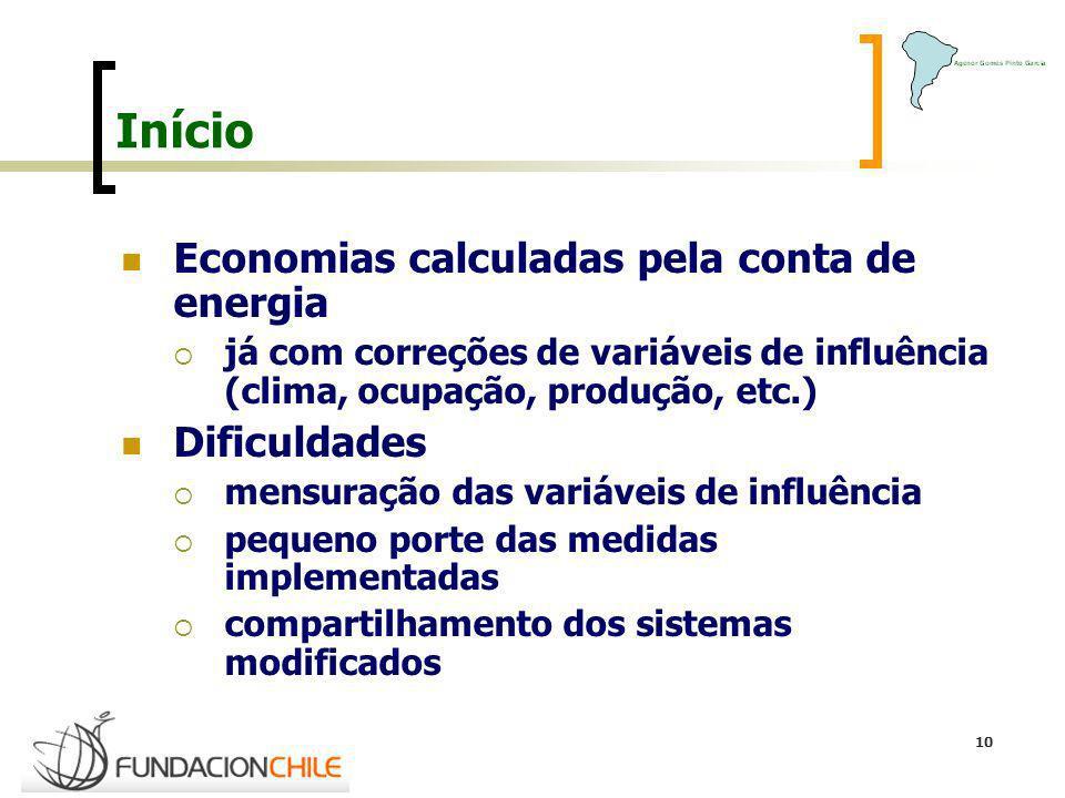 10 Início Economias calculadas pela conta de energia já com correções de variáveis de influência (clima, ocupação, produção, etc.) Dificuldades mensur