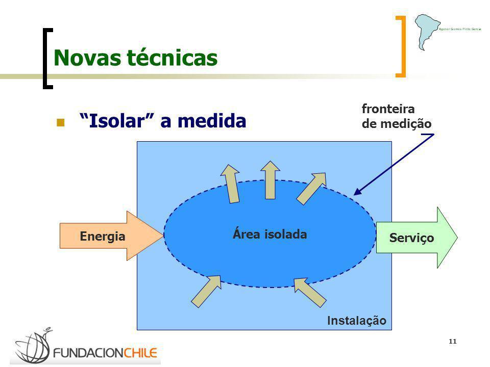 11 Novas técnicas Isolar a medida Instalação Energia Serviço Área isolada fronteira de medição