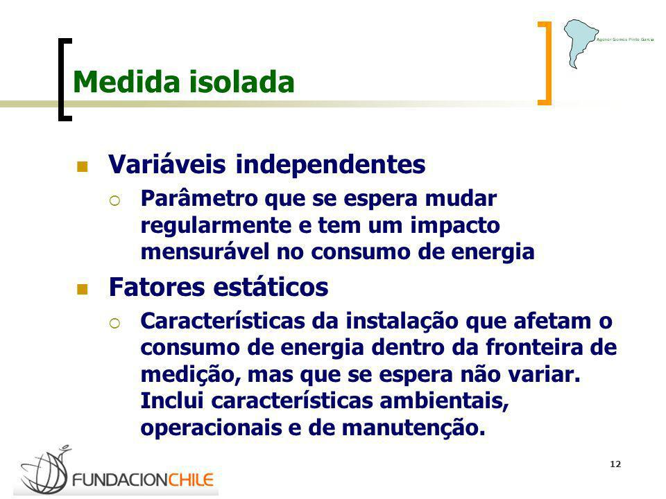 12 Medida isolada Variáveis independentes Parâmetro que se espera mudar regularmente e tem um impacto mensurável no consumo de energia Fatores estátic