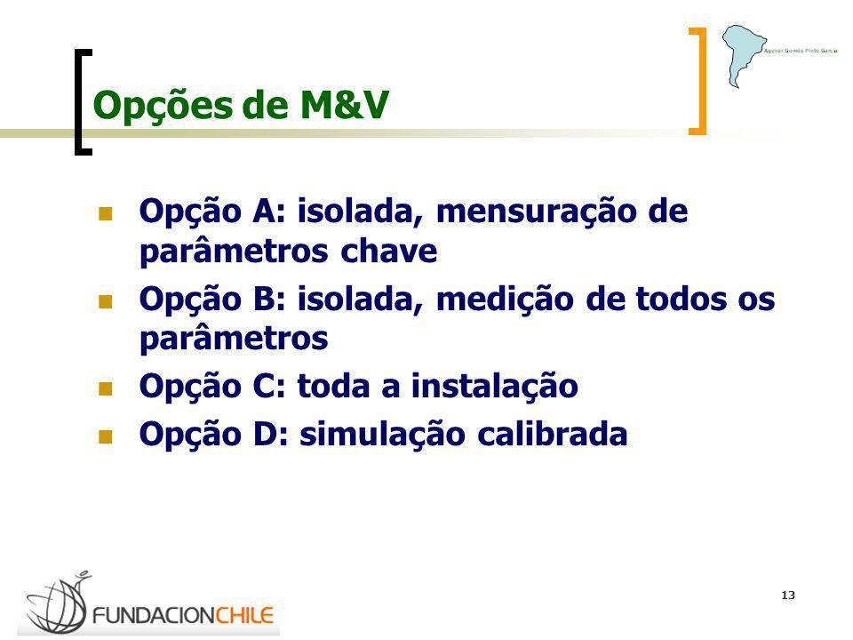 13 Opções de M&V Opção A: isolada, mensuração de parâmetros chave Opção B: isolada, medição de todos os parâmetros Opção C: toda a instalação Opção D: