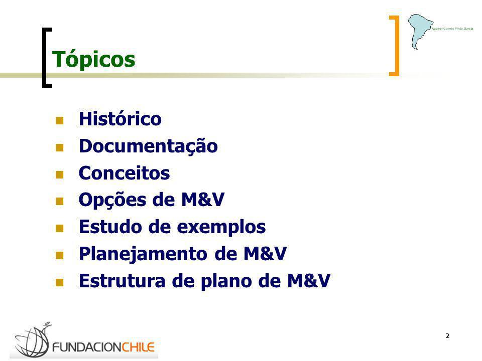 2 Tópicos Histórico Documentação Conceitos Opções de M&V Estudo de exemplos Planejamento de M&V Estrutura de plano de M&V