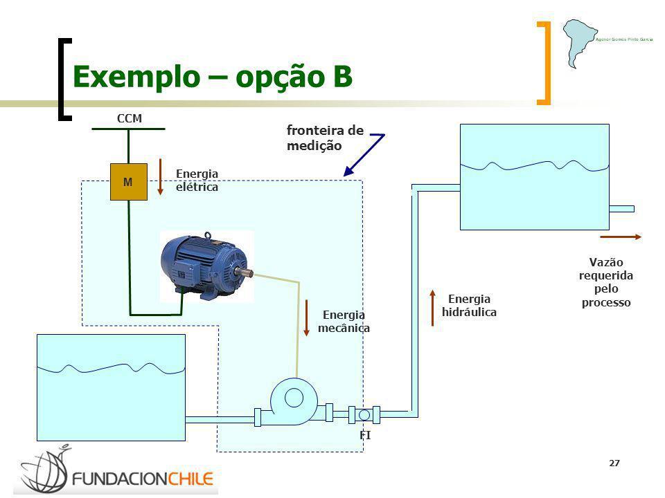 27 Exemplo – opção B CCM M Energia mecânica Energia hidráulica Vazão requerida pelo processo FI Energia elétrica fronteira de medição