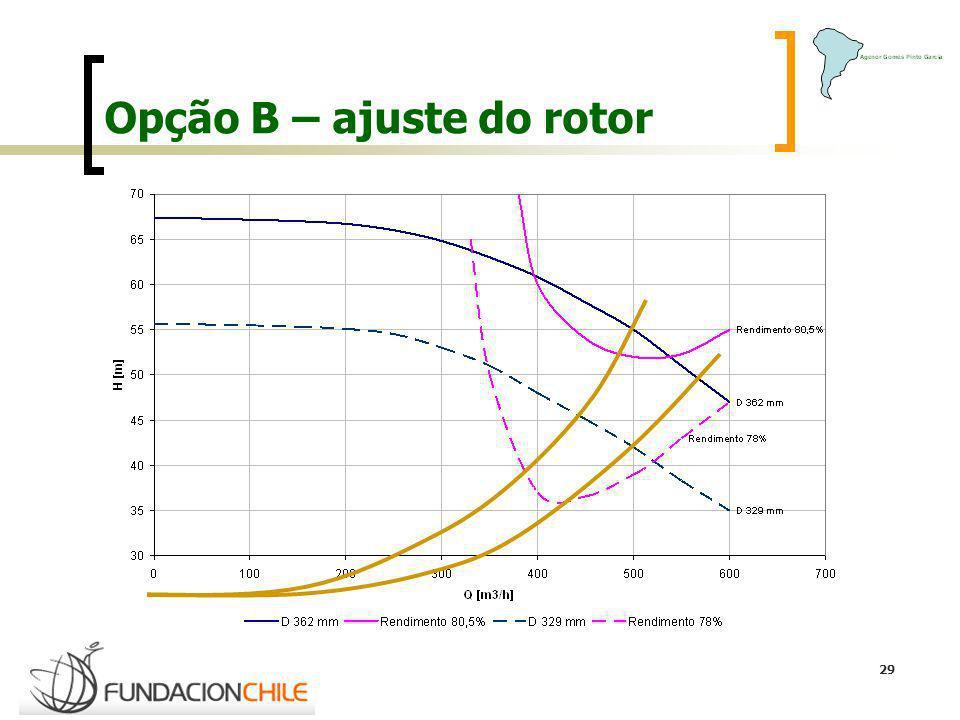 29 Opção B – ajuste do rotor