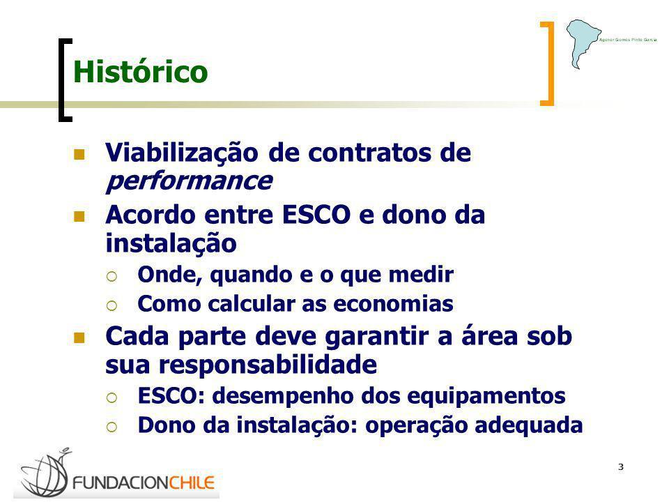 3 Histórico Viabilização de contratos de performance Acordo entre ESCO e dono da instalação Onde, quando e o que medir Como calcular as economias Cada