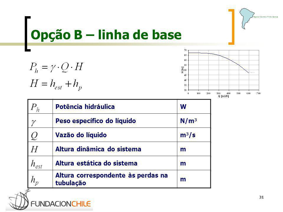 31 Opção B – linha de base PhPh Potência hidráulicaW Peso específico do líquidoN/m 3 Q Vazão do líquidom 3 /s H Altura dinâmica do sistemam h est Altu
