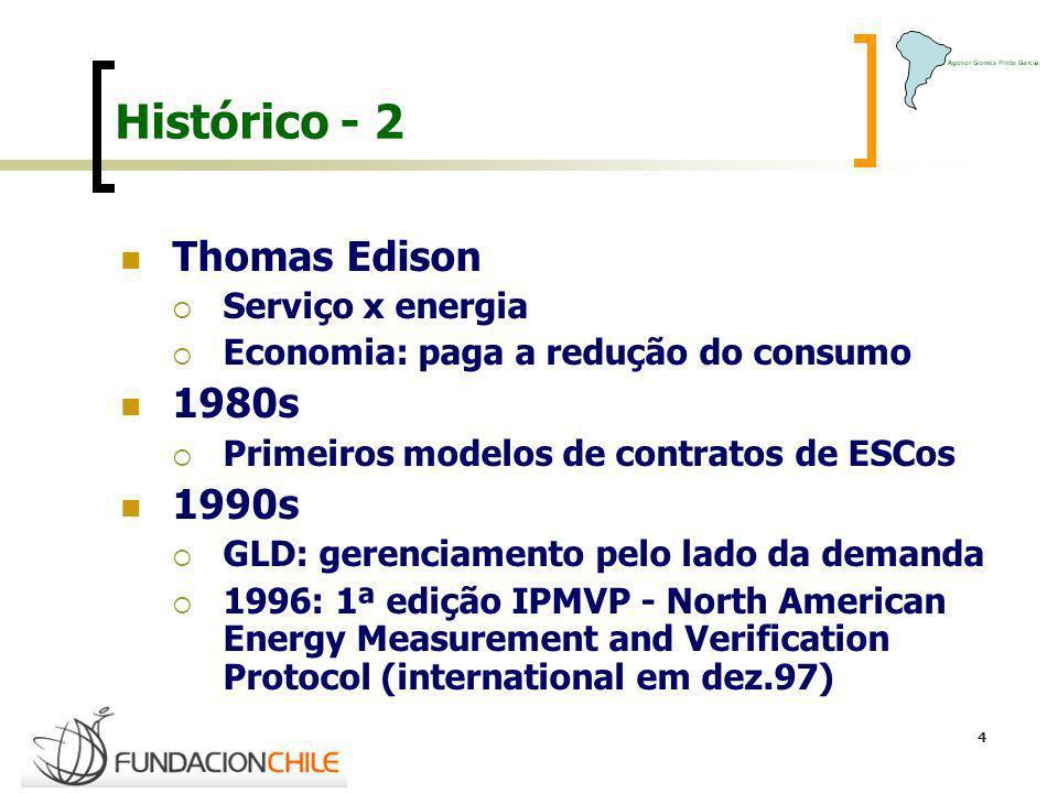 4 Histórico - 2 Thomas Edison Serviço x energia Economia: paga a redução do consumo 1980s Primeiros modelos de contratos de ESCos 1990s GLD: gerenciam