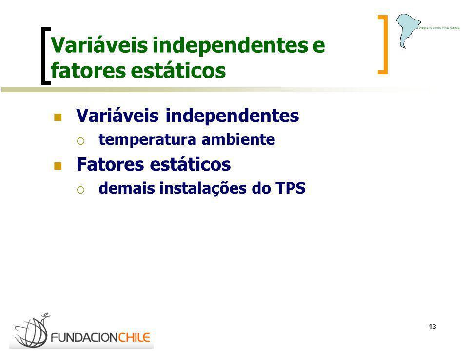 43 Variáveis independentes e fatores estáticos Variáveis independentes temperatura ambiente Fatores estáticos demais instalações do TPS