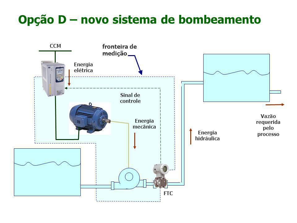 Opção D – novo sistema de bombeamento CCM Energia hidráulica Vazão requerida pelo processo FTC Energia elétrica Sinal de controle Energia mecânica fro