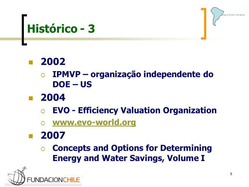 5 Histórico - 3 2002 IPMVP – organização independente do DOE – US 2004 EVO - Efficiency Valuation Organization www.evo-world.org 2007 Concepts and Opt