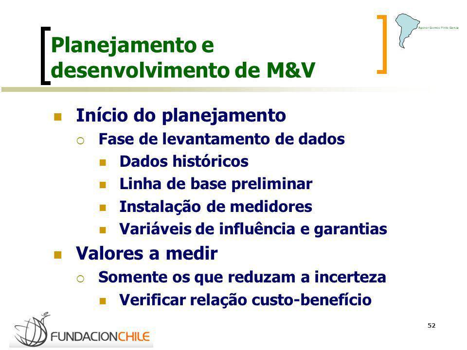 52 Planejamento e desenvolvimento de M&V Início do planejamento Fase de levantamento de dados Dados históricos Linha de base preliminar Instalação de