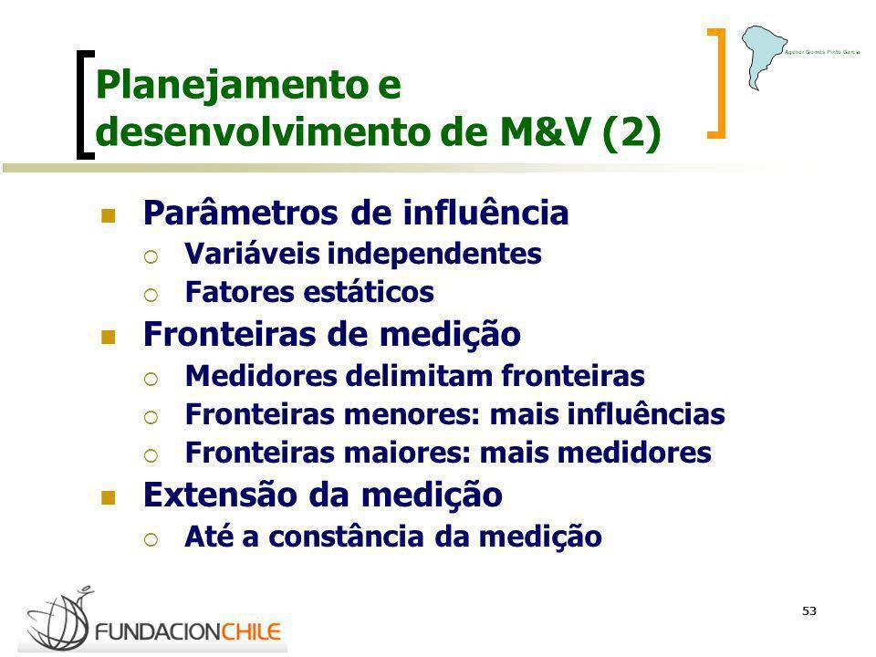 53 Planejamento e desenvolvimento de M&V (2) Parâmetros de influência Variáveis independentes Fatores estáticos Fronteiras de medição Medidores delimi