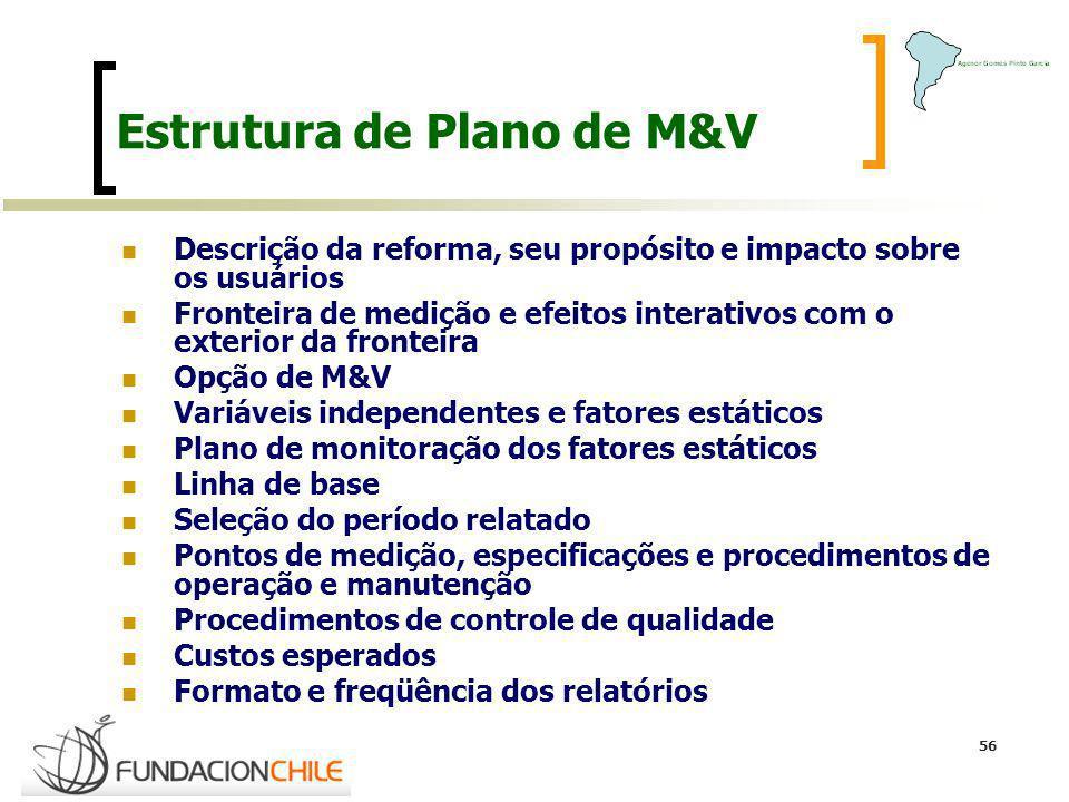 56 Estrutura de Plano de M&V Descrição da reforma, seu propósito e impacto sobre os usuários Fronteira de medição e efeitos interativos com o exterior