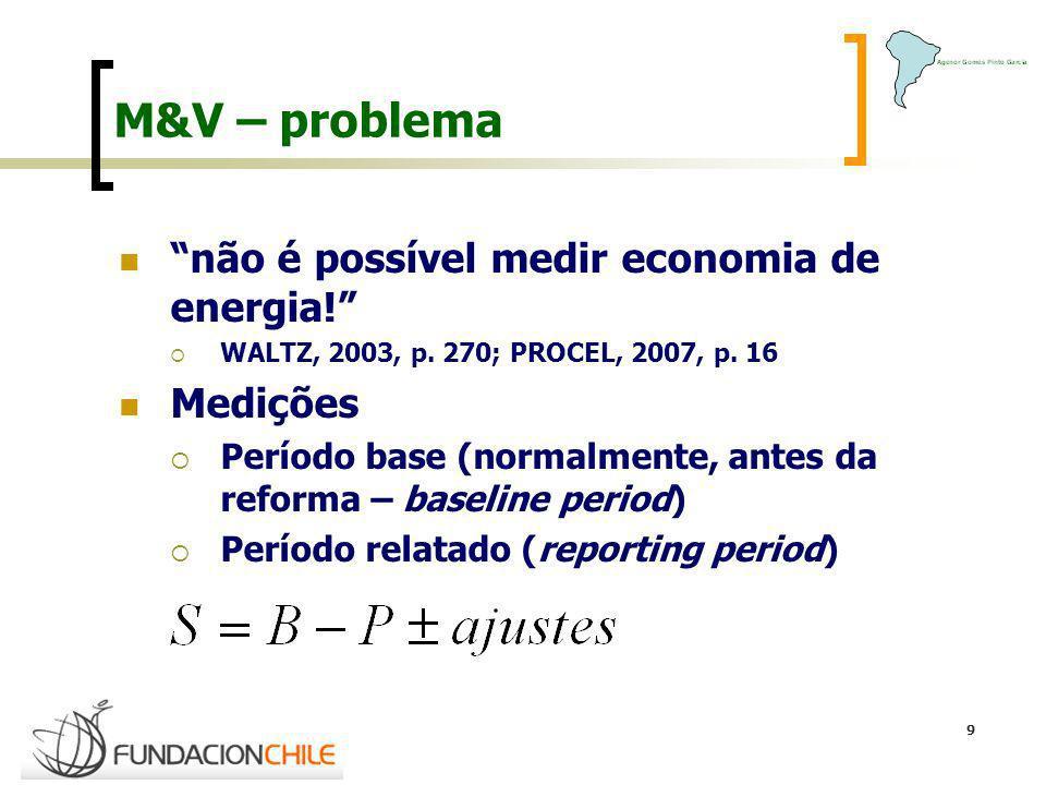 9 M&V – problema não é possível medir economia de energia! WALTZ, 2003, p. 270; PROCEL, 2007, p. 16 Medições Período base (normalmente, antes da refor