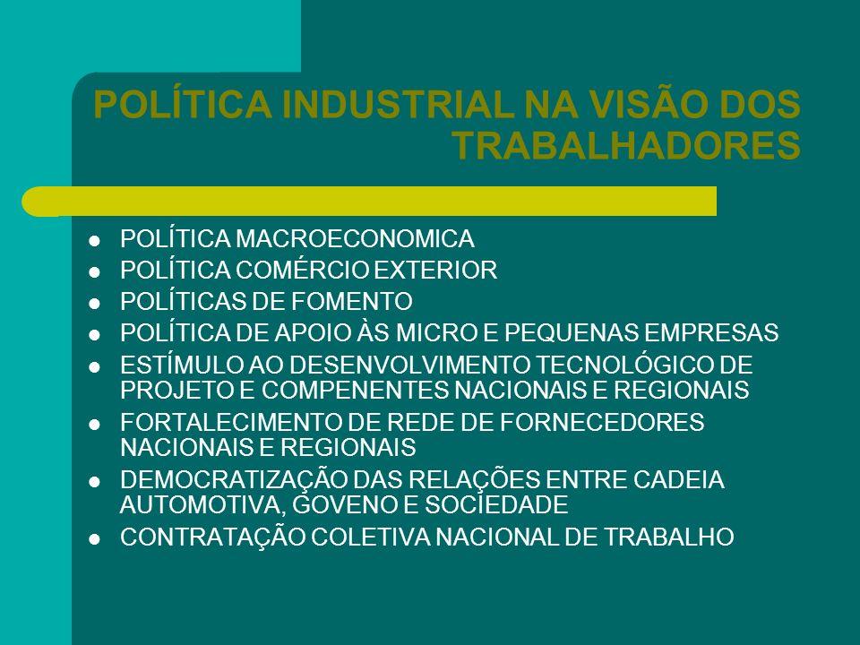 POLÍTICA INDUSTRIAL NA VISÃO DOS TRABALHADORES POLÍTICA MACROECONOMICA POLÍTICA COMÉRCIO EXTERIOR POLÍTICAS DE FOMENTO POLÍTICA DE APOIO ÀS MICRO E PE